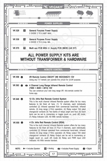 POWER SUPPLIES/ REMOTE CONTROL
